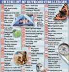 National Trust Outdoors 'bucket list'